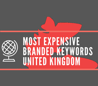 ftd-branded-keywords.jpg